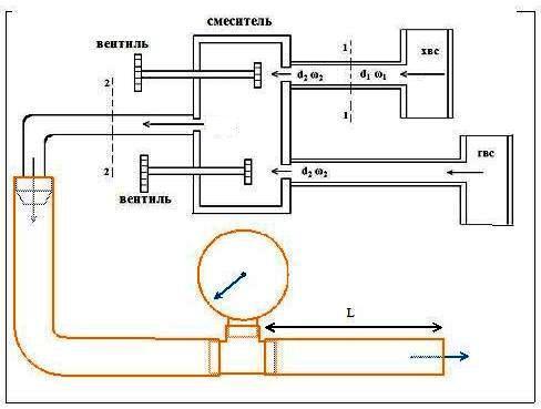 Рис 2 Схема к определению